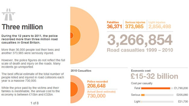 BBC Map of Road Deaths