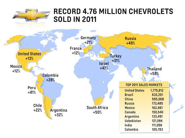 2011 Chevrolet Global Sales