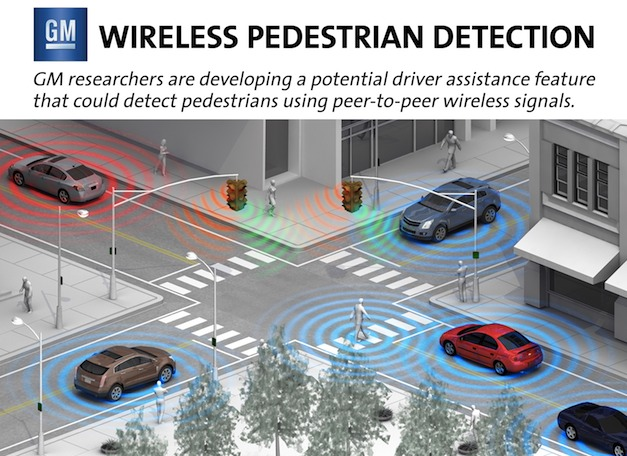 General Motors Wireless Pedestrian