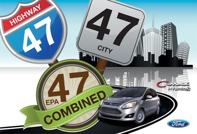 2013 Ford C-MAX Hybrid gets EPA-rated 47 mpg, tops Toyota Prius V by 7 mpg