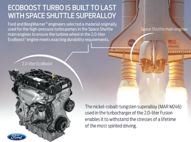 Ford Fusion Space Technology