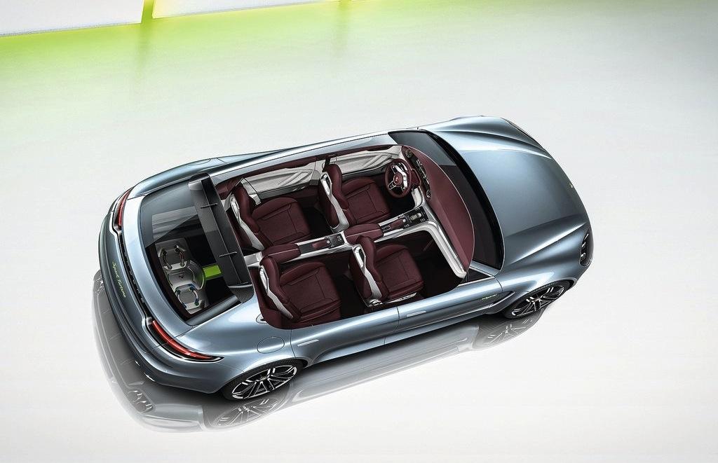 Porsche Panamera Sport Turismo Concept Top View