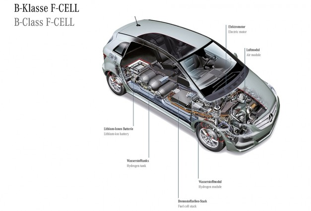 2010 Mercedes Benz B Class F Cell Tech Diagram 627x427 Report: Daimler, Ford, Renault Nissan to embark on hydrogen fuel cell pact