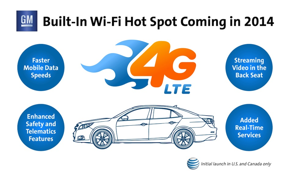GM 4G LTE