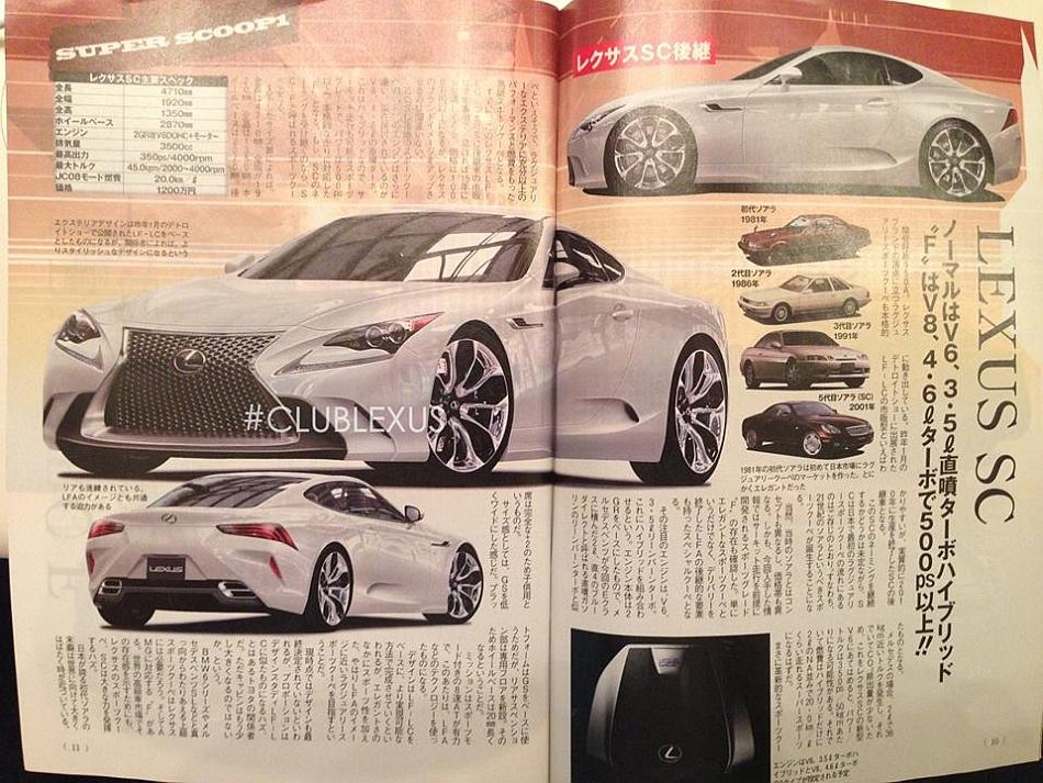 Future Lexus SC Rendering