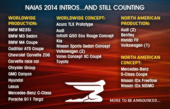 2014 North American International Auto Debuts scheduled, here's partially what to expect