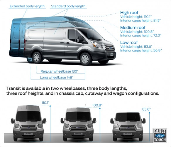 2015 Ford Transit Connect Van 2015 Ford Transit Connect Van | 2017 ...