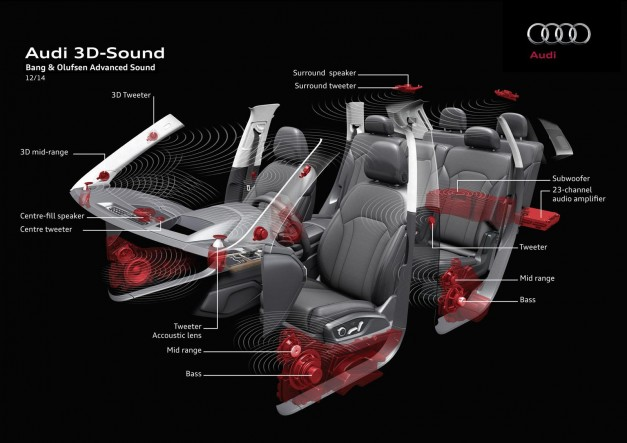 Audi details new 3D sound system in 2015 Q7