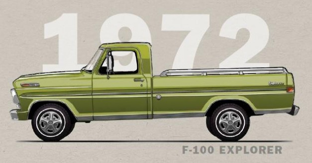 Report: Is Ford working on a new truck project based on the F150?