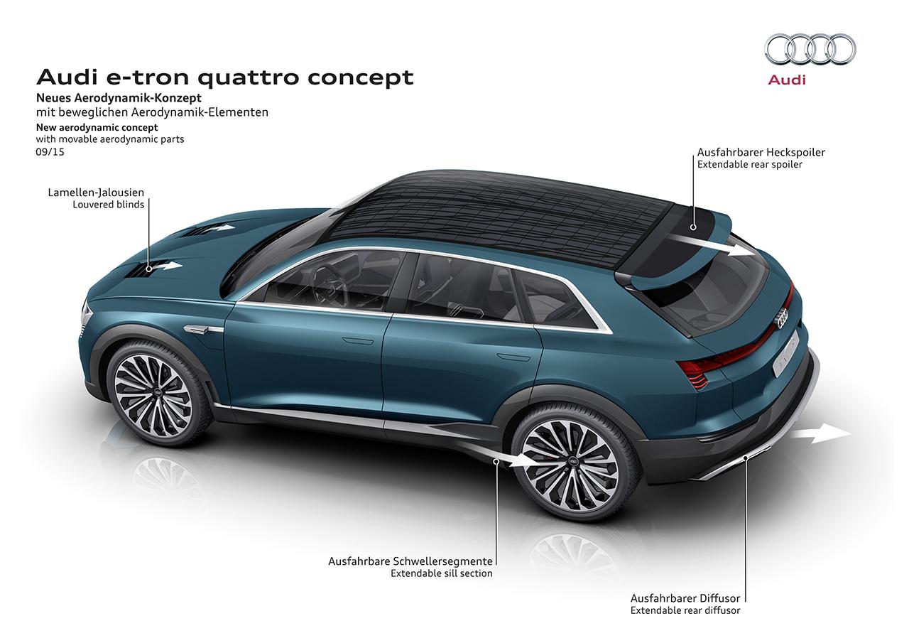 Audi E Tron Quattro Concept Egmcartech