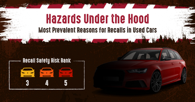 Safety Second: Stats Paint Scary Picture of Recall Reality