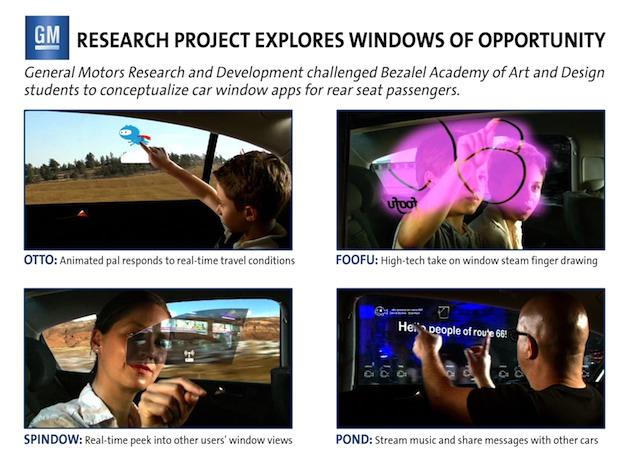 GM Windows Research
