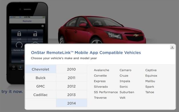 Chevrolet SS OnStare RemoteLink Leak