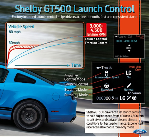 2013 Ford Shelby GT500 launch control