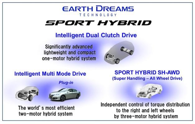 Honda SPORT HYBRID Intelligent Dual Clutch Drive System